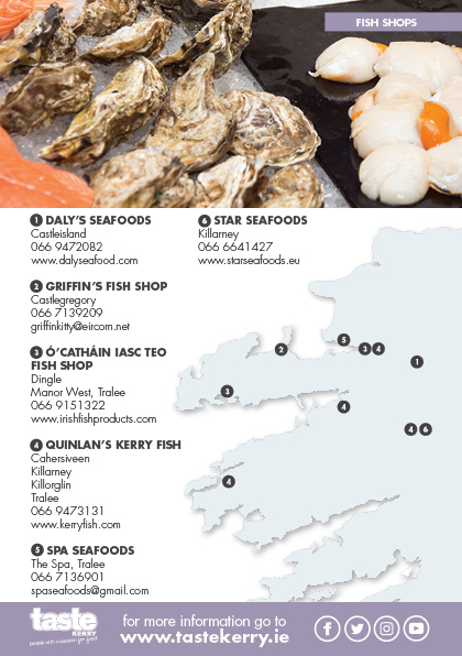 Fish Monger Information