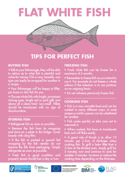 Fish Recipe Card